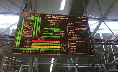 长安标致雪铁龙公司 P10室内表贴全彩显示屏